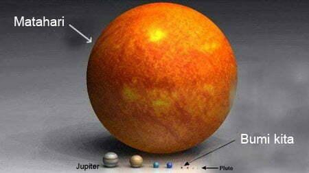 ukuran-bumi-di-alam-semesta